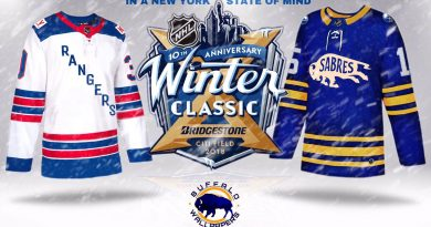 2018 NHL Winter Classic Jerseys